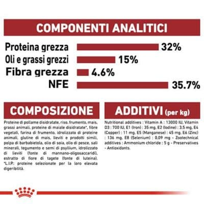 royal_canin_fit_32